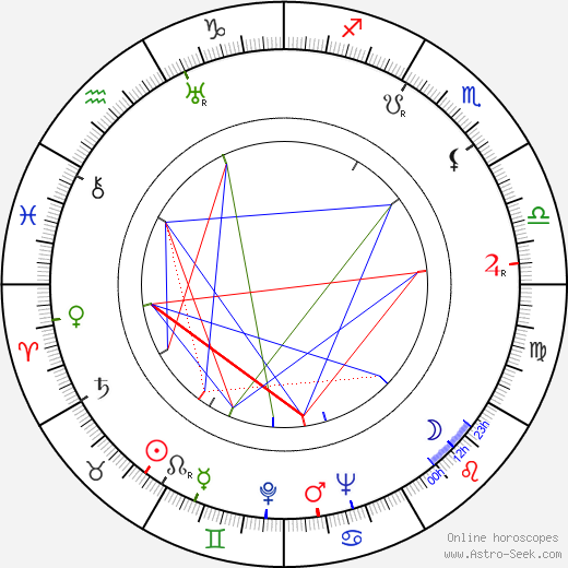 Wolfgang Becker tema natale, oroscopo, Wolfgang Becker oroscopi gratuiti, astrologia