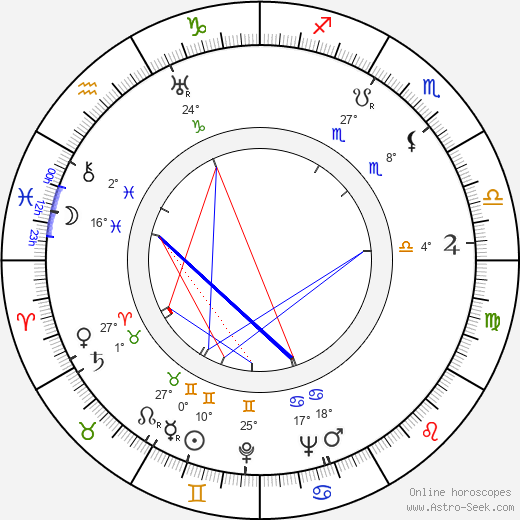 Gianni Franciolini birth chart, biography, wikipedia 2018, 2019