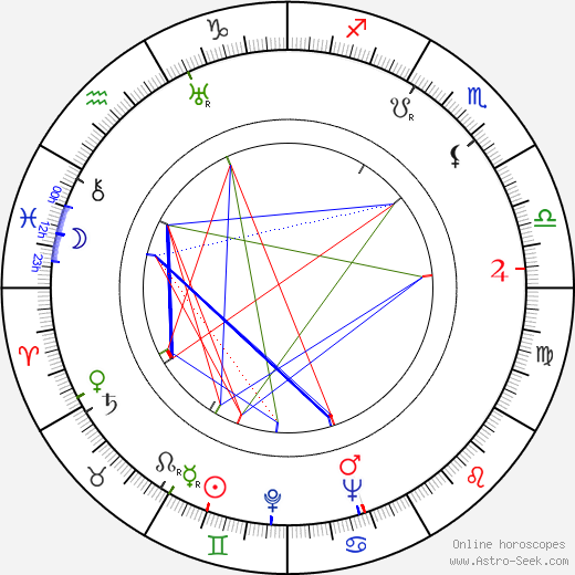 Gianni Franciolini astro natal birth chart, Gianni Franciolini horoscope, astrology