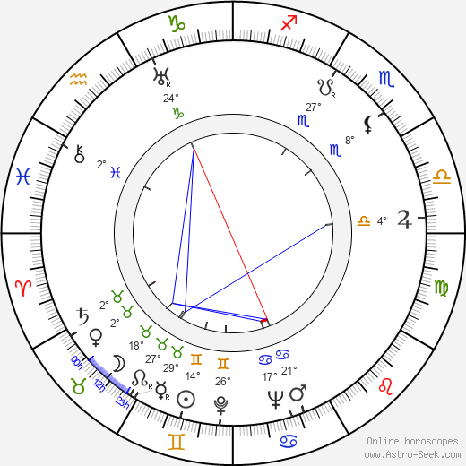 Herb Vigran birth chart, biography, wikipedia 2018, 2019