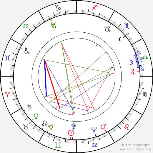 Ilona Massey astro natal birth chart, Ilona Massey horoscope, astrology