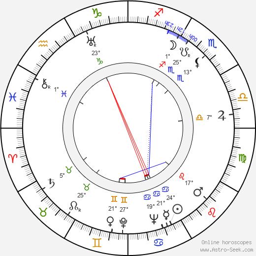 Barbara O'Neil birth chart, biography, wikipedia 2019, 2020
