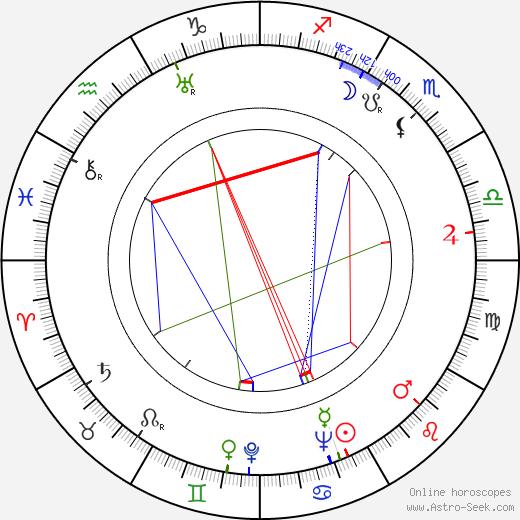 Barbara O'Neil astro natal birth chart, Barbara O'Neil horoscope, astrology