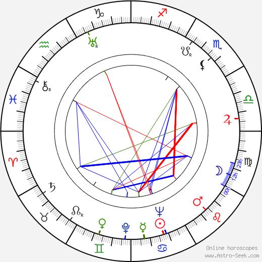 Cosette Lee tema natale, oroscopo, Cosette Lee oroscopi gratuiti, astrologia