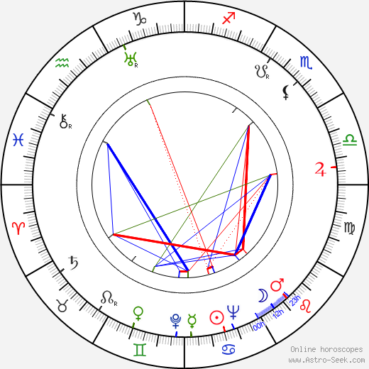 Eliška Pleyová tema natale, oroscopo, Eliška Pleyová oroscopi gratuiti, astrologia