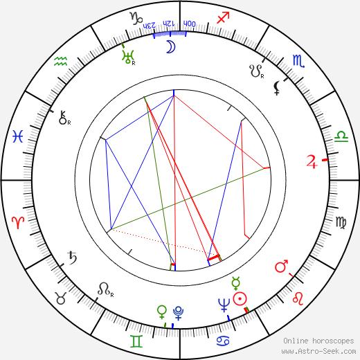 Henri Calef tema natale, oroscopo, Henri Calef oroscopi gratuiti, astrologia