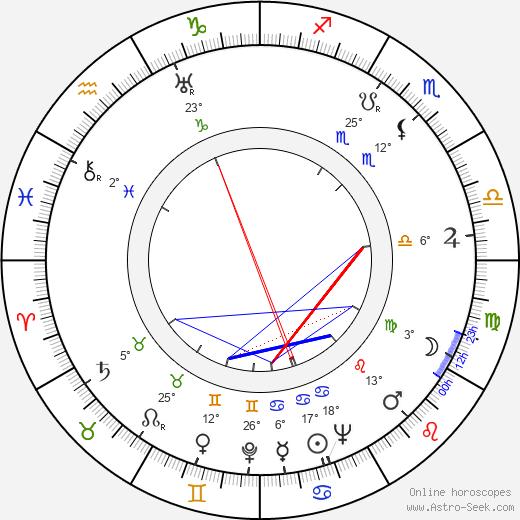 Linda Gray birth chart, biography, wikipedia 2020, 2021