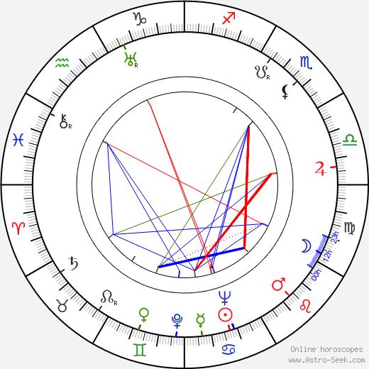 Linda Gray birth chart, Linda Gray astro natal horoscope, astrology