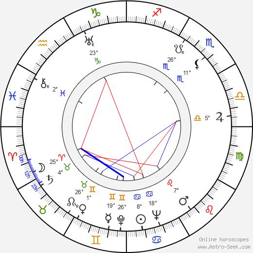 Pierre Duncan birth chart, biography, wikipedia 2019, 2020