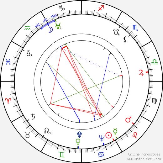 Thomas Owen birth chart, Thomas Owen astro natal horoscope, astrology