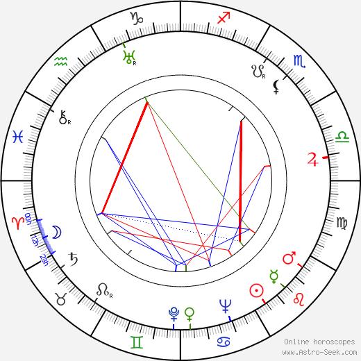 Žofie Napravilová день рождения гороскоп, Žofie Napravilová Натальная карта онлайн