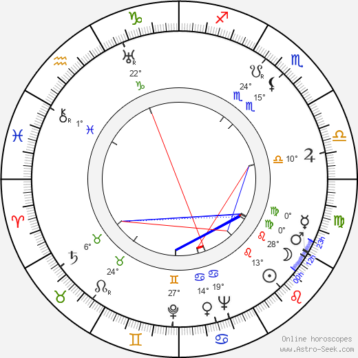 Charles Crichton birth chart, biography, wikipedia 2017, 2018