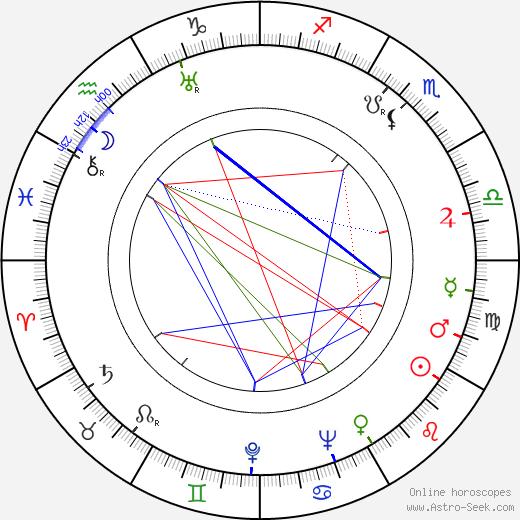 Eero Saarinen astro natal birth chart, Eero Saarinen horoscope, astrology