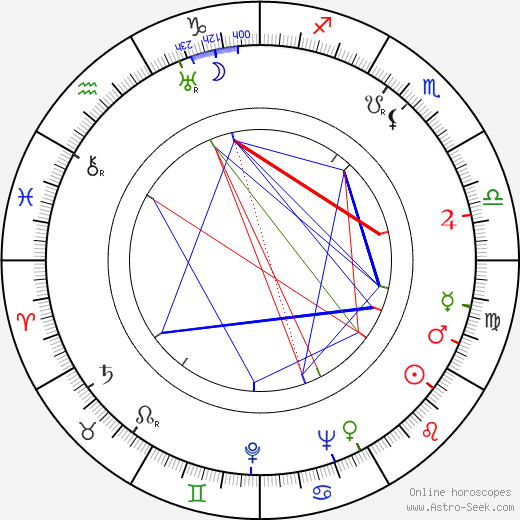 Erkki Aaltonen birth chart, Erkki Aaltonen astro natal horoscope, astrology