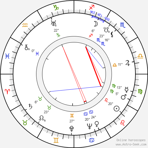 Konsta Jylhä birth chart, biography, wikipedia 2019, 2020