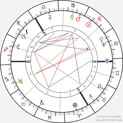 Pierre Schaeffer astro natal birth chart, Pierre Schaeffer horoscope, astrology