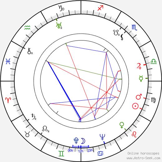 Ron Ormond astro natal birth chart, Ron Ormond horoscope, astrology
