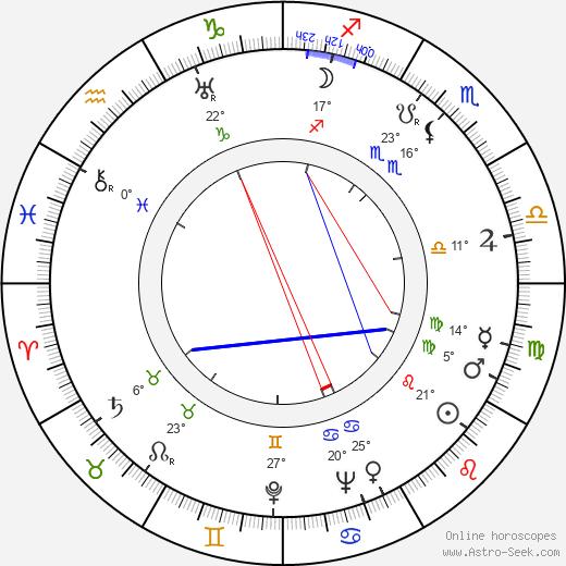 Signe Hasso birth chart, biography, wikipedia 2019, 2020