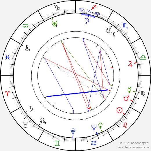 Signe Hasso astro natal birth chart, Signe Hasso horoscope, astrology