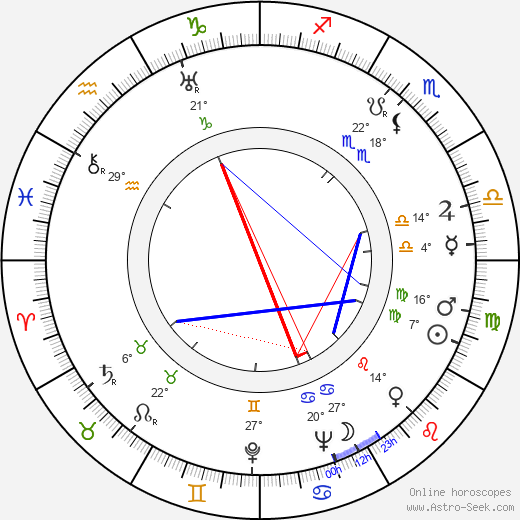 Stuart Legg birth chart, biography, wikipedia 2018, 2019