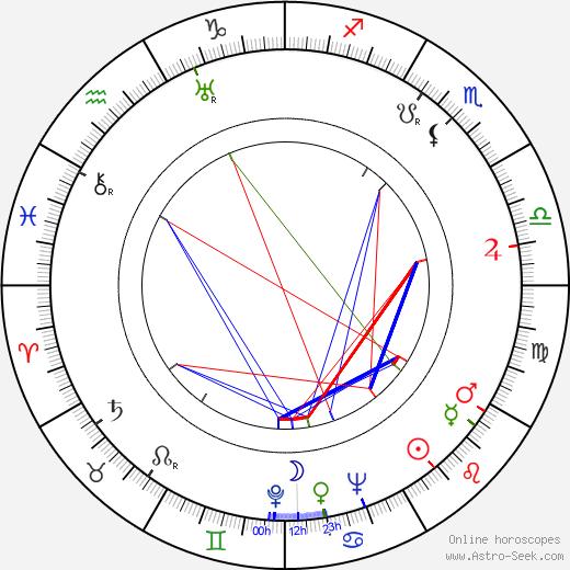 Truus Van Aalten tema natale, oroscopo, Truus Van Aalten oroscopi gratuiti, astrologia