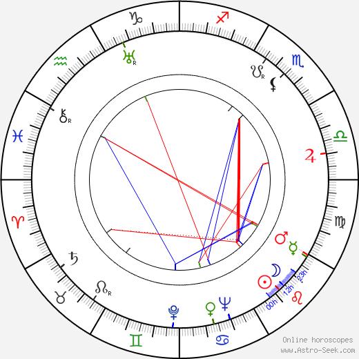 Vilém Pfeiffer tema natale, oroscopo, Vilém Pfeiffer oroscopi gratuiti, astrologia
