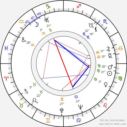 Charles A. Nichols birth chart, biography, wikipedia 2020, 2021