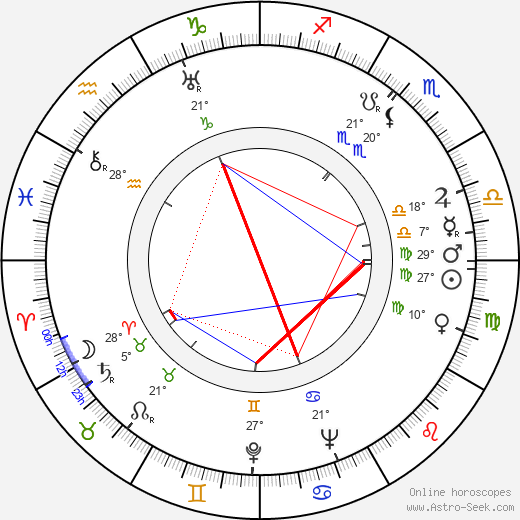 Maurice Labro birth chart, biography, wikipedia 2019, 2020