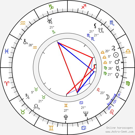 Virginia Bruce birth chart, biography, wikipedia 2020, 2021
