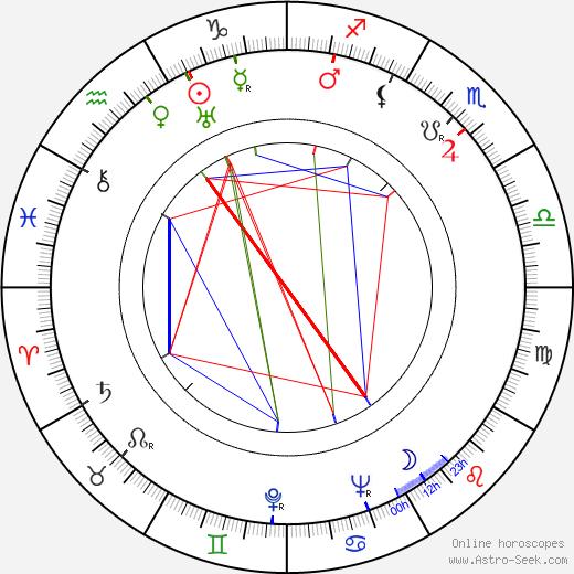Cy Feuer tema natale, oroscopo, Cy Feuer oroscopi gratuiti, astrologia