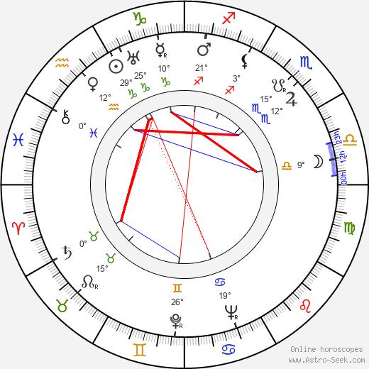 Emil Newman birth chart, biography, wikipedia 2020, 2021