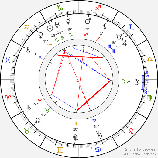 Georges Grey tema natale, biography, Biografia da Wikipedia 2020, 2021