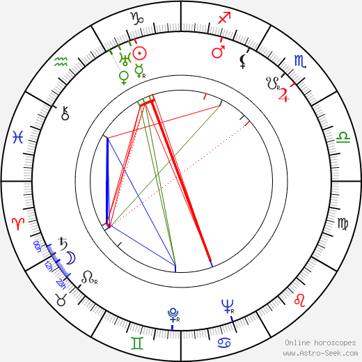 Gunnar Bärlund tema natale, oroscopo, Gunnar Bärlund oroscopi gratuiti, astrologia