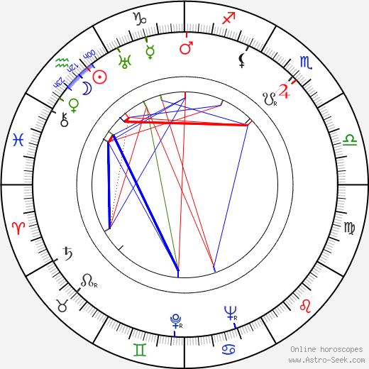 Hugh Marlowe tema natale, oroscopo, Hugh Marlowe oroscopi gratuiti, astrologia