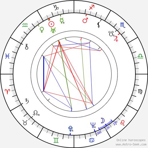 Kazuo Mori birth chart, Kazuo Mori astro natal horoscope, astrology