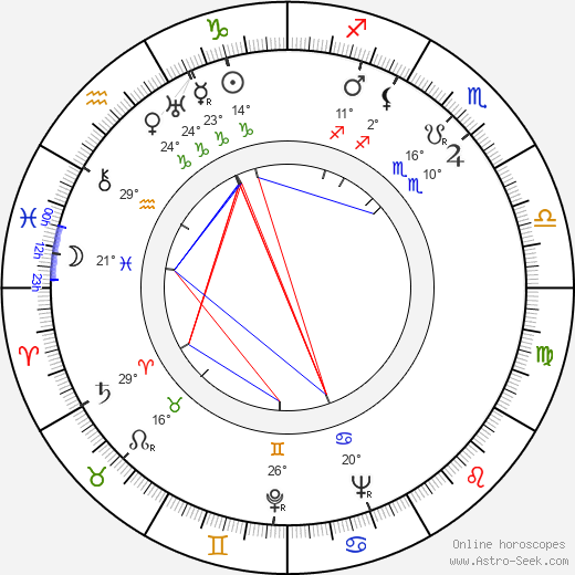 Nikolai Kryuchkov birth chart, biography, wikipedia 2019, 2020