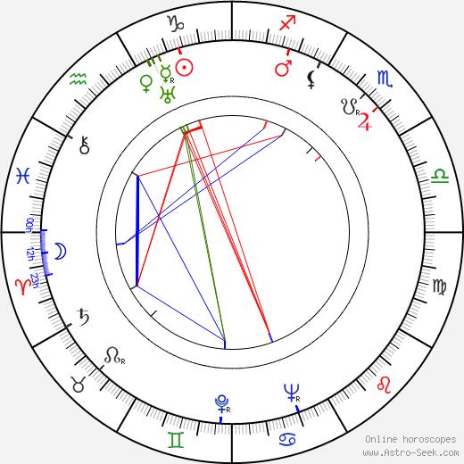 Světla Amortová tema natale, oroscopo, Světla Amortová oroscopi gratuiti, astrologia
