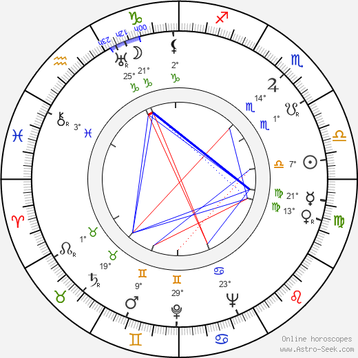 Irwin Kostal birth chart, biography, wikipedia 2020, 2021