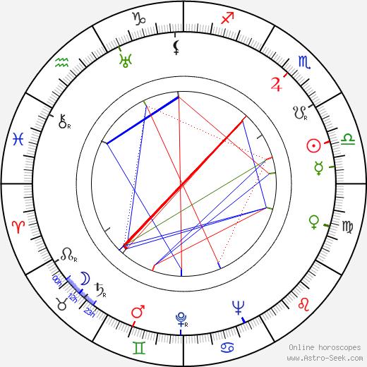 Joseph Picek день рождения гороскоп, Joseph Picek Натальная карта онлайн