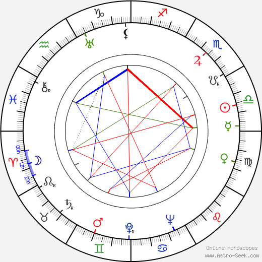 Karel Vlach astro natal birth chart, Karel Vlach horoscope, astrology