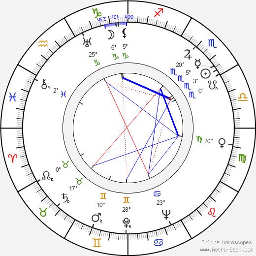 Leif Erickson birth chart, biography, wikipedia 2019, 2020