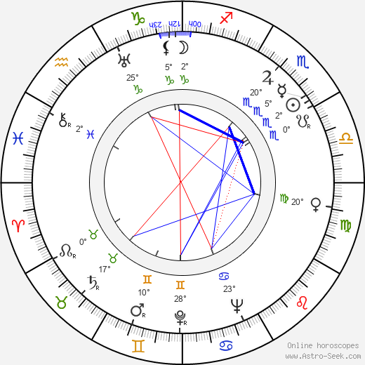 Paavo Hukkinen birth chart, biography, wikipedia 2019, 2020