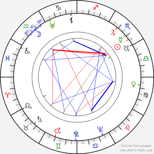 Ruth Hussey astro natal birth chart, Ruth Hussey horoscope, astrology