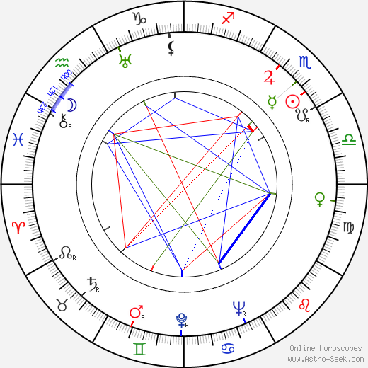 Sheila Bromley tema natale, oroscopo, Sheila Bromley oroscopi gratuiti, astrologia