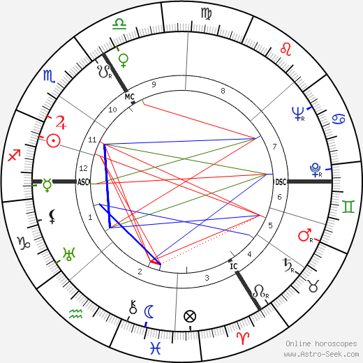 Camille Maurane день рождения гороскоп, Camille Maurane Натальная карта онлайн