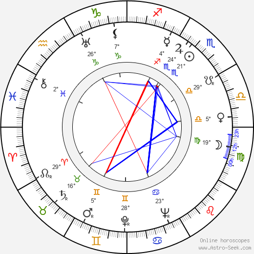 Edith Carlmar birth chart, biography, wikipedia 2019, 2020