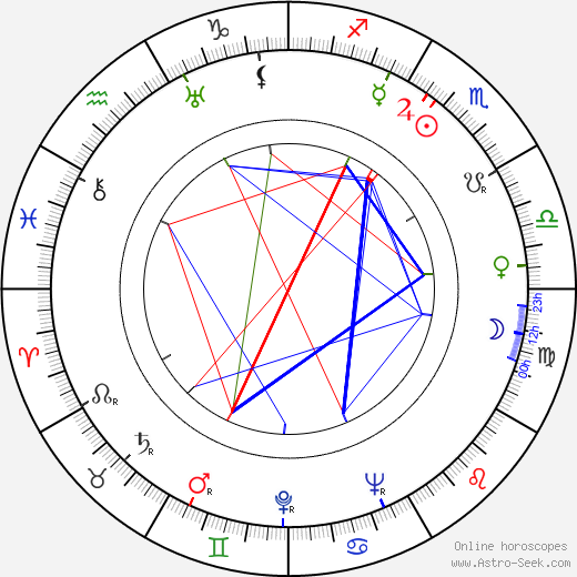 Edith Carlmar astro natal birth chart, Edith Carlmar horoscope, astrology