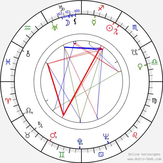 Erik Bergman astro natal birth chart, Erik Bergman horoscope, astrology