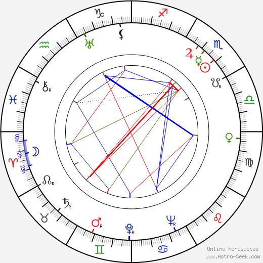 Jack Rose tema natale, oroscopo, Jack Rose oroscopi gratuiti, astrologia