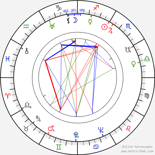 Ray Patterson astro natal birth chart, Ray Patterson horoscope, astrology